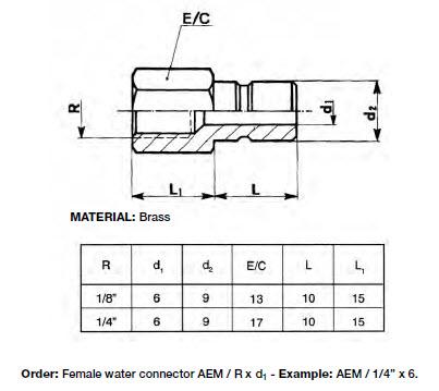AEM_Water Connector_female