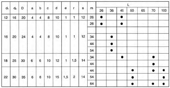 GC2_table