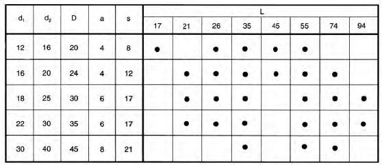 GV2_table