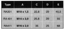 RA_Table 1