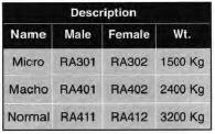 RA_table 2