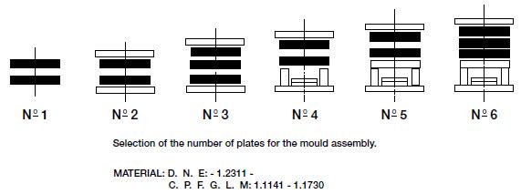 SP_mould SP diagrams